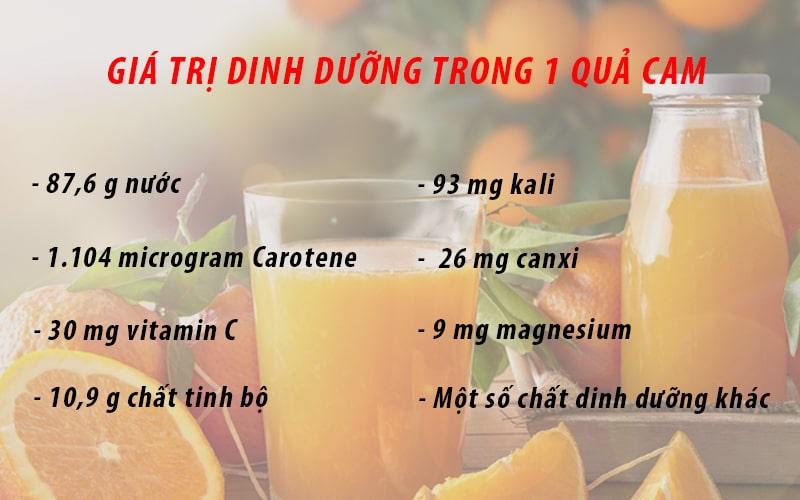 Hàm lượng dinh dưỡng có trong một trái cam