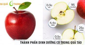 Những thành phần dinh dưỡng có trong quả táo