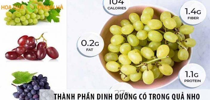 Những thành phần dinh dưỡng có trong quả nho