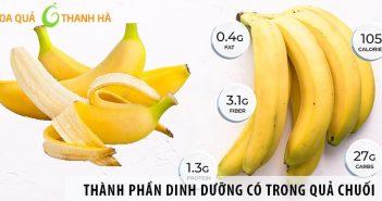 Những thành phần dinh dưỡng có trong quả chuối