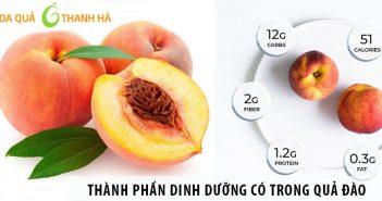 Những thành phần dinh dưỡng có trong quả đào