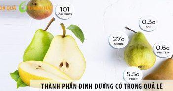 Những thành phần dinh dưỡng có trong quả lê