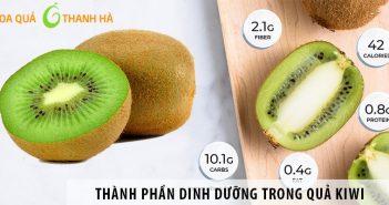 Những thành phần dinh dưỡng có trong quả Kiwi
