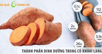 Những chất dinh dưỡng có trong củ Khoai lang