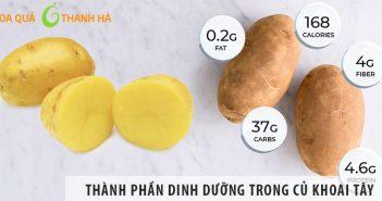 Những chất dinh dưỡng có trong củ khoai tây